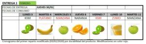 modificaciones_cronograma_primer-reparto_3a11febrero2020