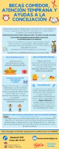 2020-08-04_INFOGRAFIA_AYUDAS_AYTO_2020-2021